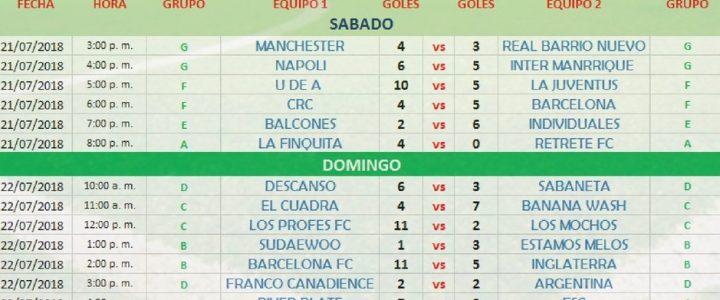 Resultados y partidos de la segunda fecha del Campeonato Futsal Betplay, Tropicana y Gana